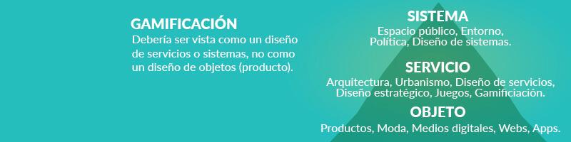 20160129-JoseMartin-GamificaciónComoServicio02ES